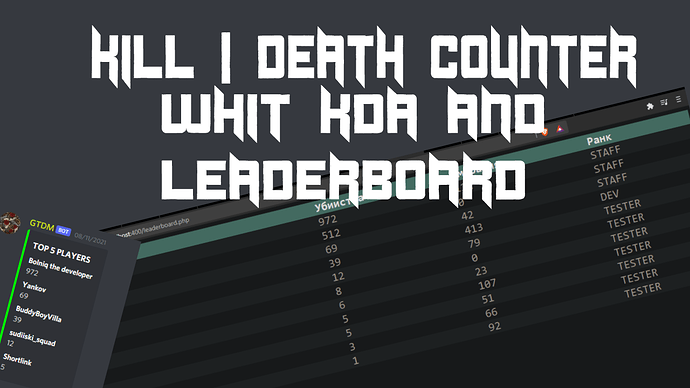 Fivem Kill Death Counter whit KDR Releases